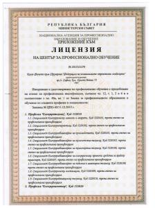 Licenziq 1