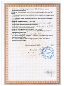 Licenziq 4